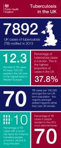 FINAL TB DATA