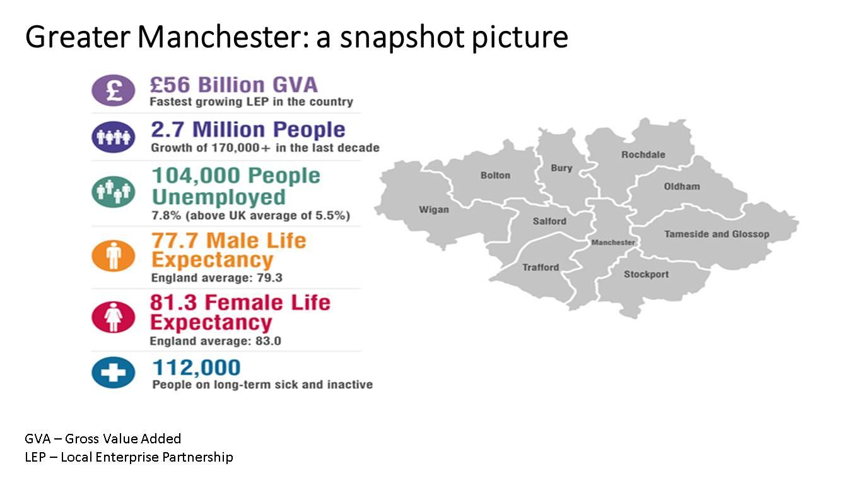 Manchester snapshot2