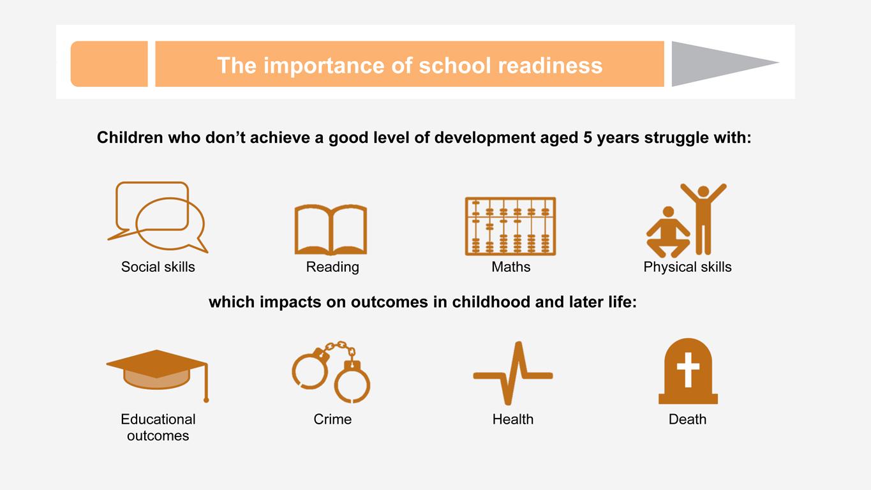 Ensuring All Children Start School Ready to Learn | HuffPost
