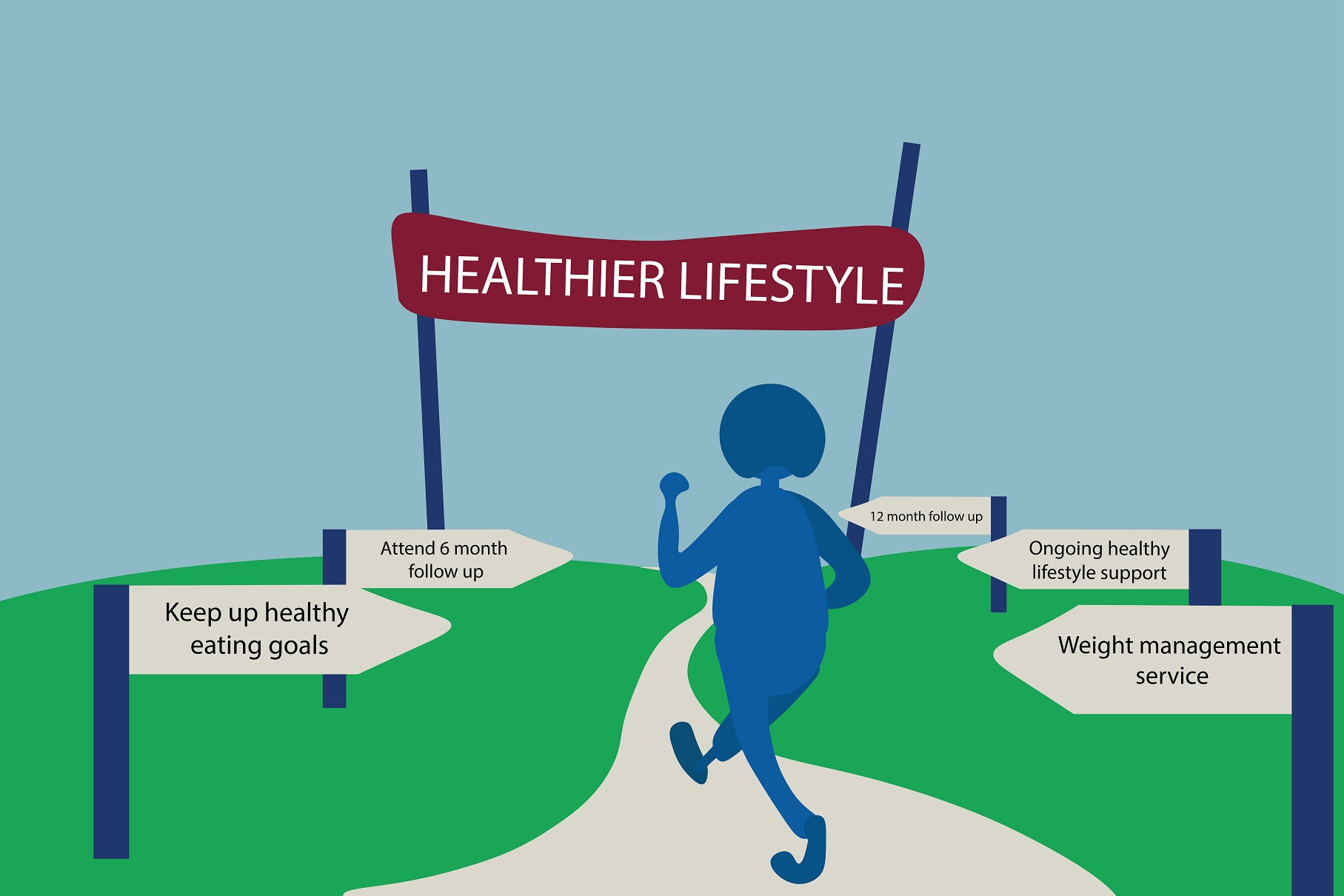 The Role of Public Health in Ensuring Healthy Communities