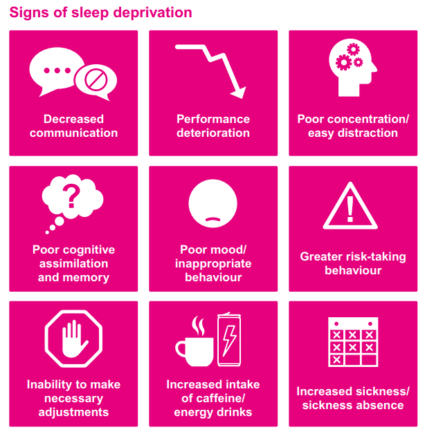 Is lack of sleep affecting your work? - Public health matters